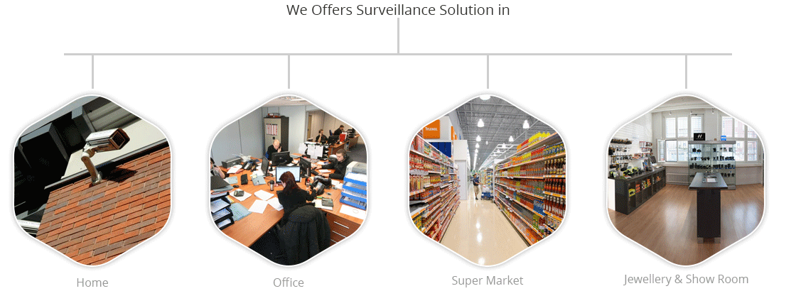 We Offers Surveillance Solutions in Home, Office, Super Market and Jewellery & Show Room