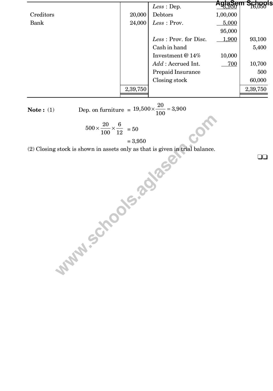 CBSE Sample for Class 11 Accountancy (Solved) – Set E