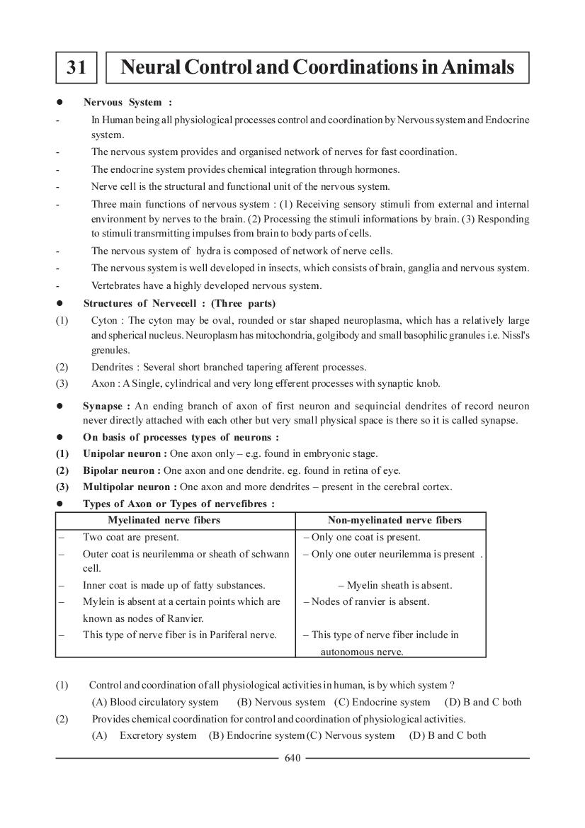 NEET Biology Question Bank for Neural Control and Coordination in Animals