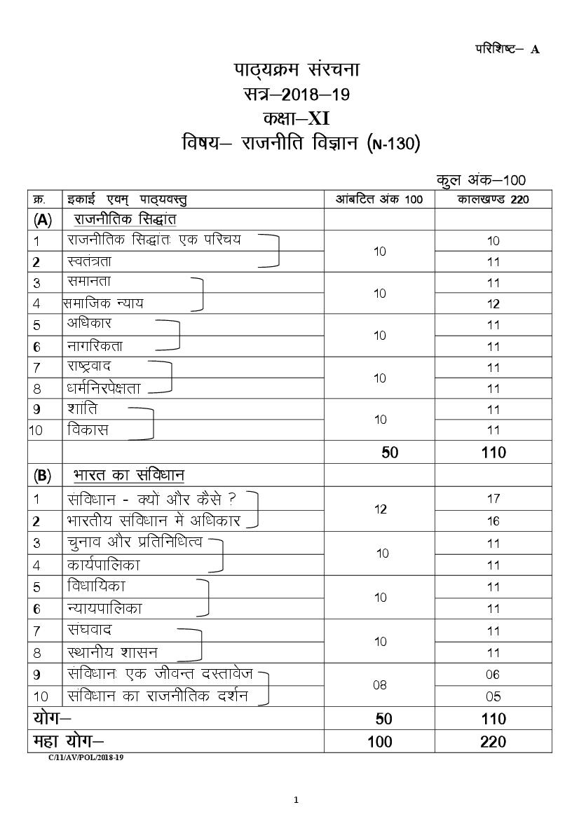 CGBSE 11th Syllabus 2020 for Political Science
