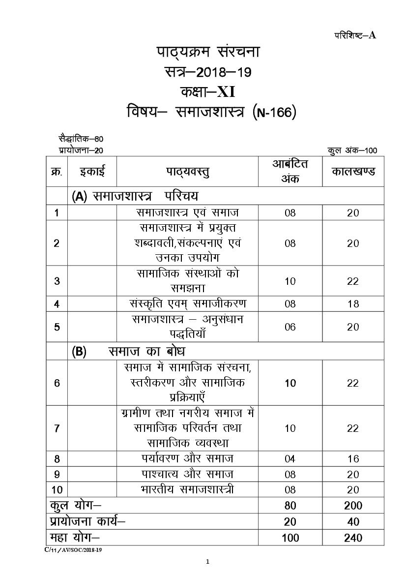 CGBSE 11th Syllabus 2020 for Sociology