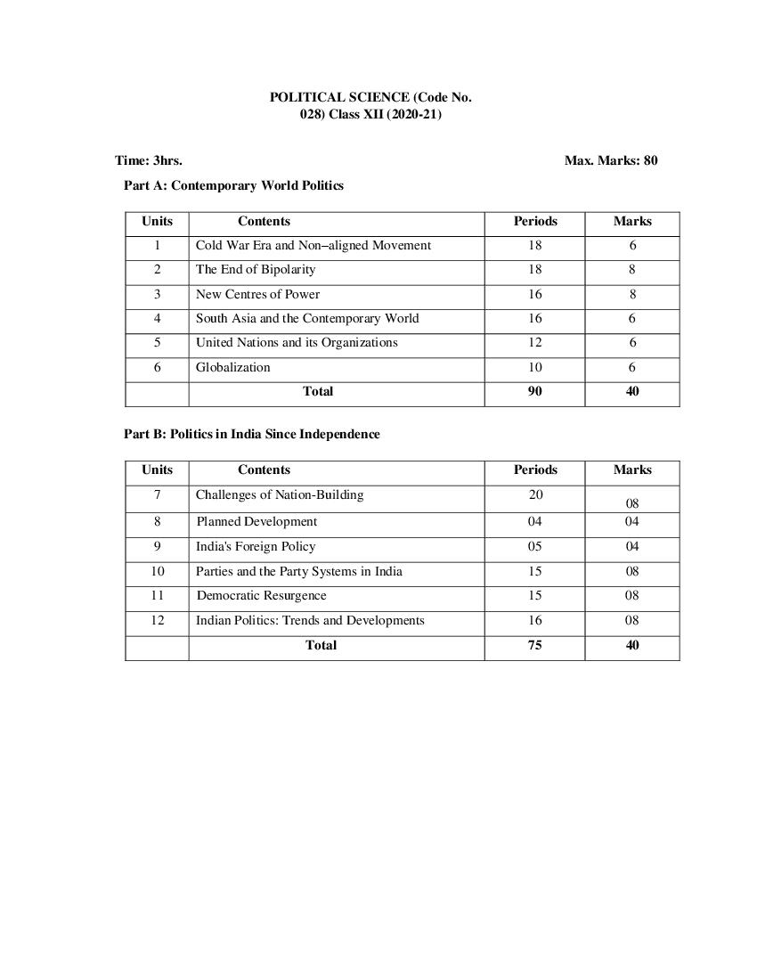 CBSE Syllabus for Class 12Social Science 2020-21 [Revised]