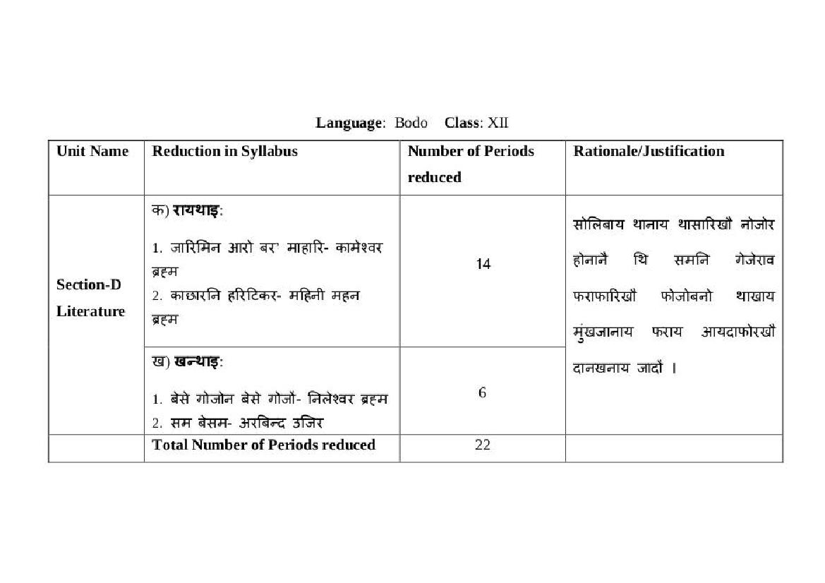 CBSE Syllabus for Class 12 Bodo 2020-21 [Revised]