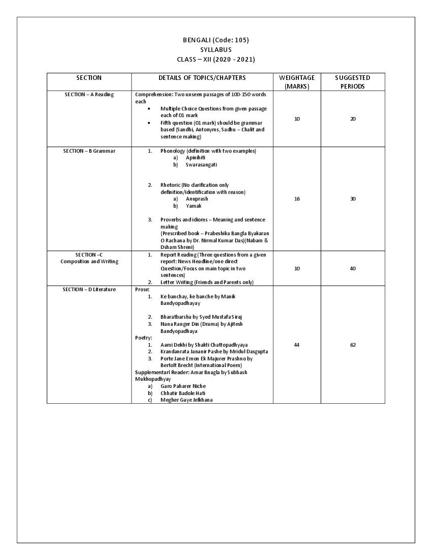 CBSE Syllabus for Class 12 Bengali 2020-21 [Revised]