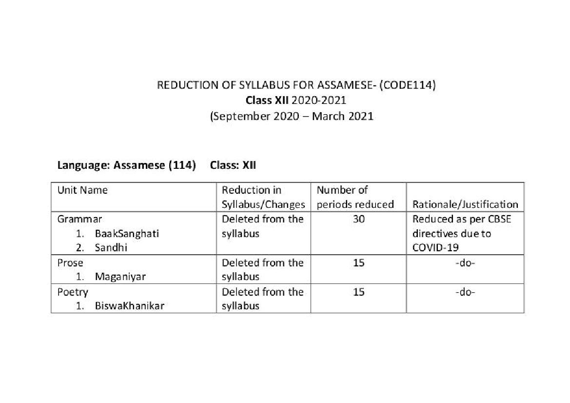CBSE Syllabus for Class 12 Assamese 2020-21 [Revised]