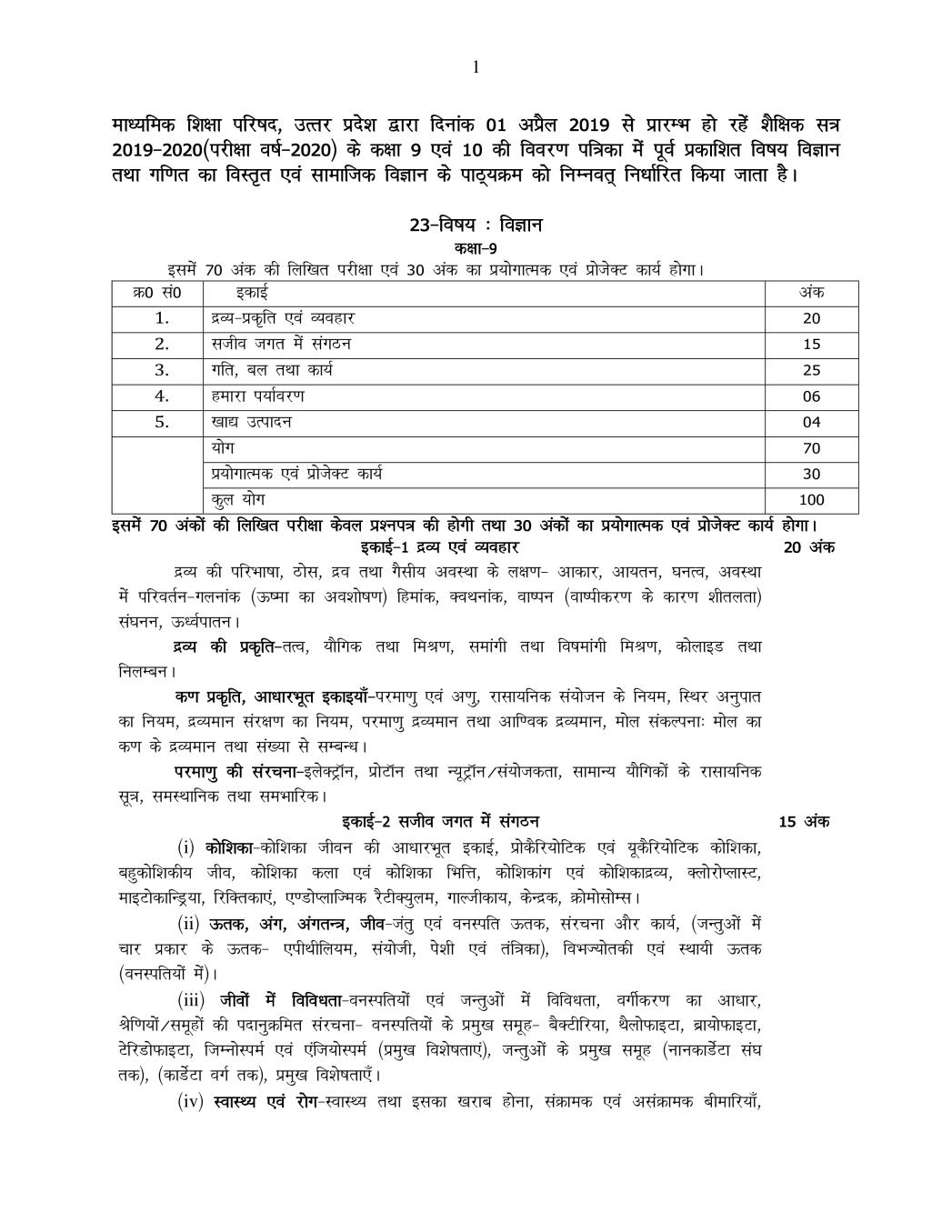 UP Board Syllabus 2020 of Class 9