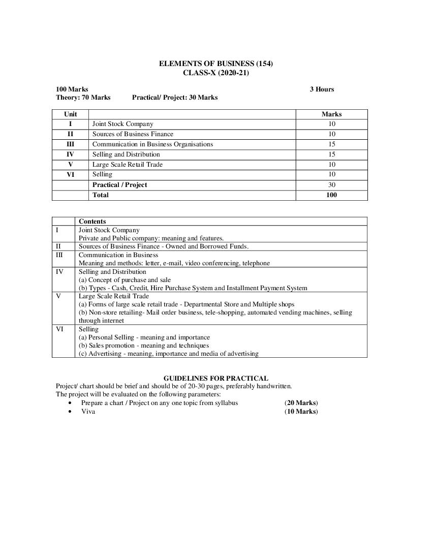CBSE Syllabus for Class 10 Elements of Business 2020-21 [Revised]