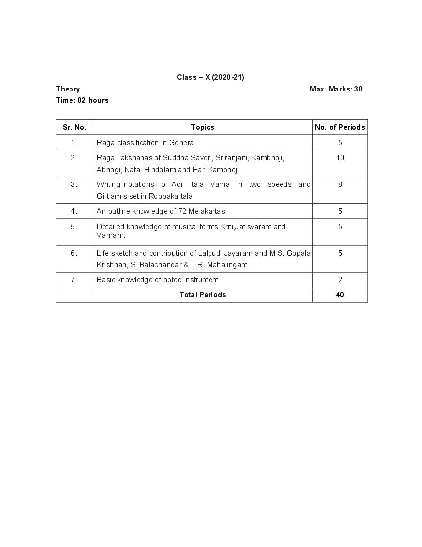 CBSE Syllabus for Class 10 Carnatic Music 2020-21 [Revised]