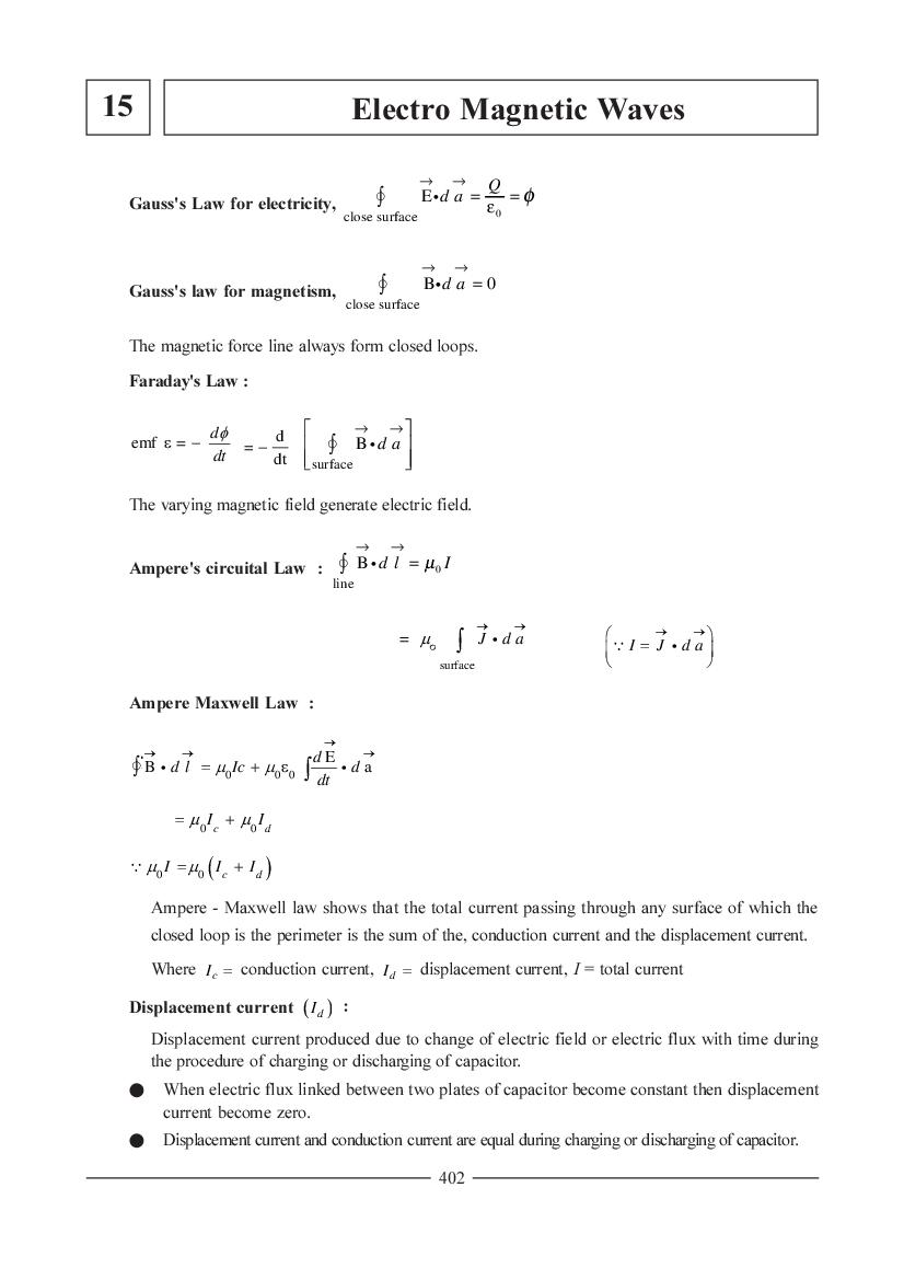 JEE NEET Physics Question Bank for Electromagnetic Waves