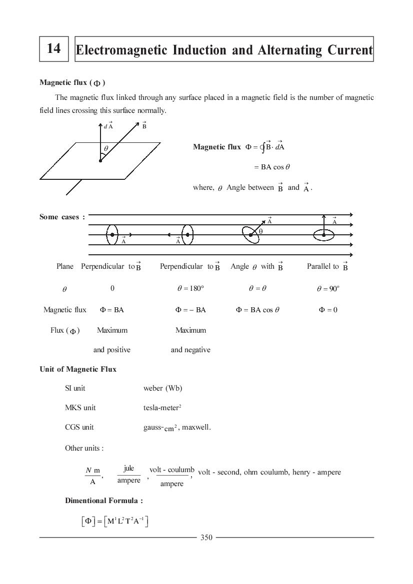 JEE NEET Physics Question Bank for Electromagnetic Induction and Alternating Currents