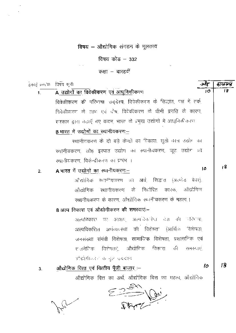 CGBSE 12th Syllabus 2020 for Basic Elements of Industrial Organization