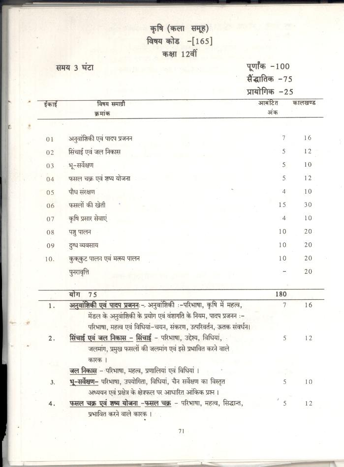 CGBSE 12th Syllabus 2020 for Agriculture