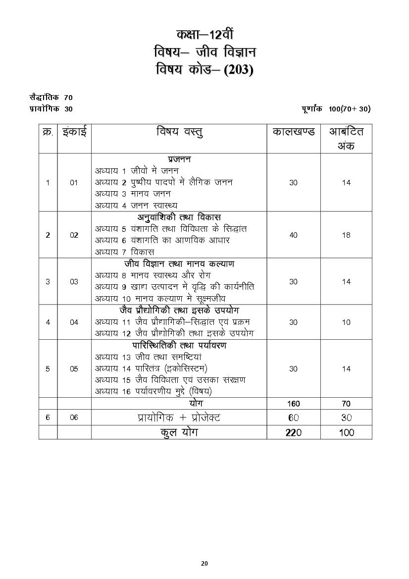 CGBSE 12th Syllabus 2020 for Biology