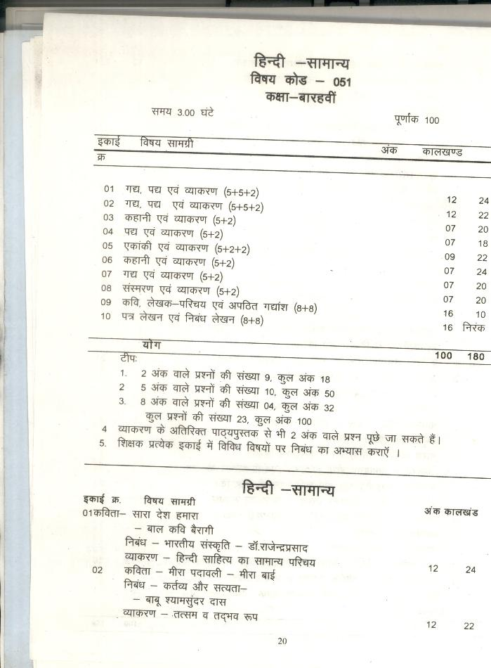 CGBSE 12th Syllabus 2020 for Hindi (General)
