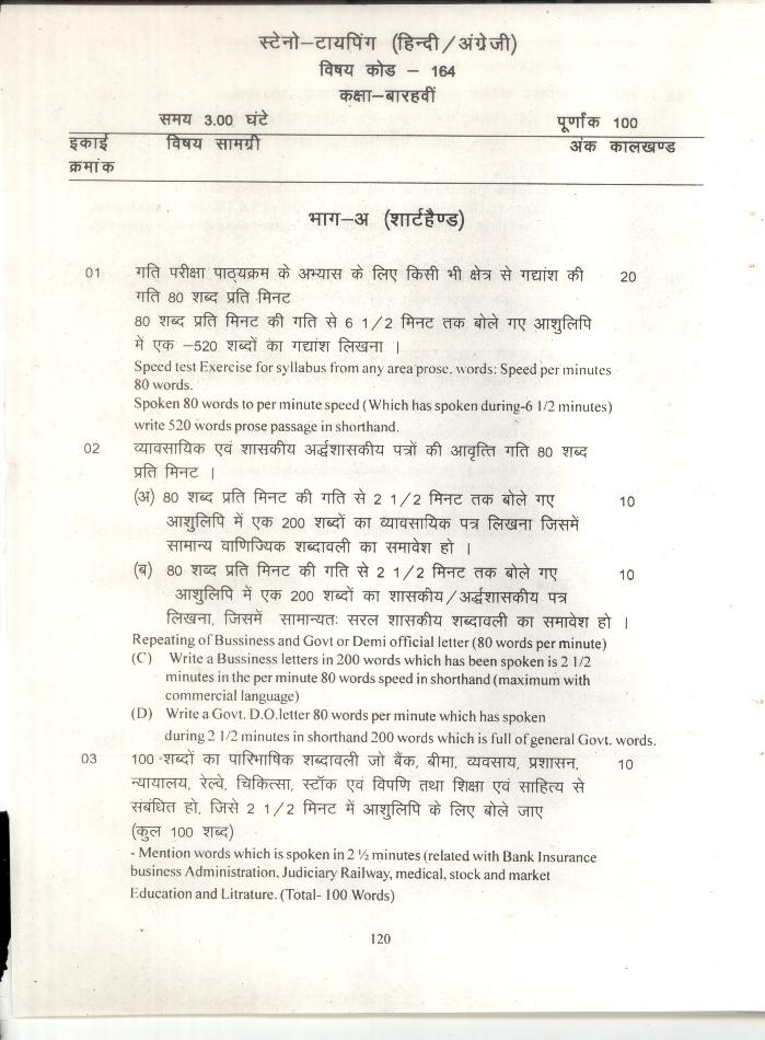 CGBSE 12th Syllabus 2020 for Stenotyping (Hindi and English)