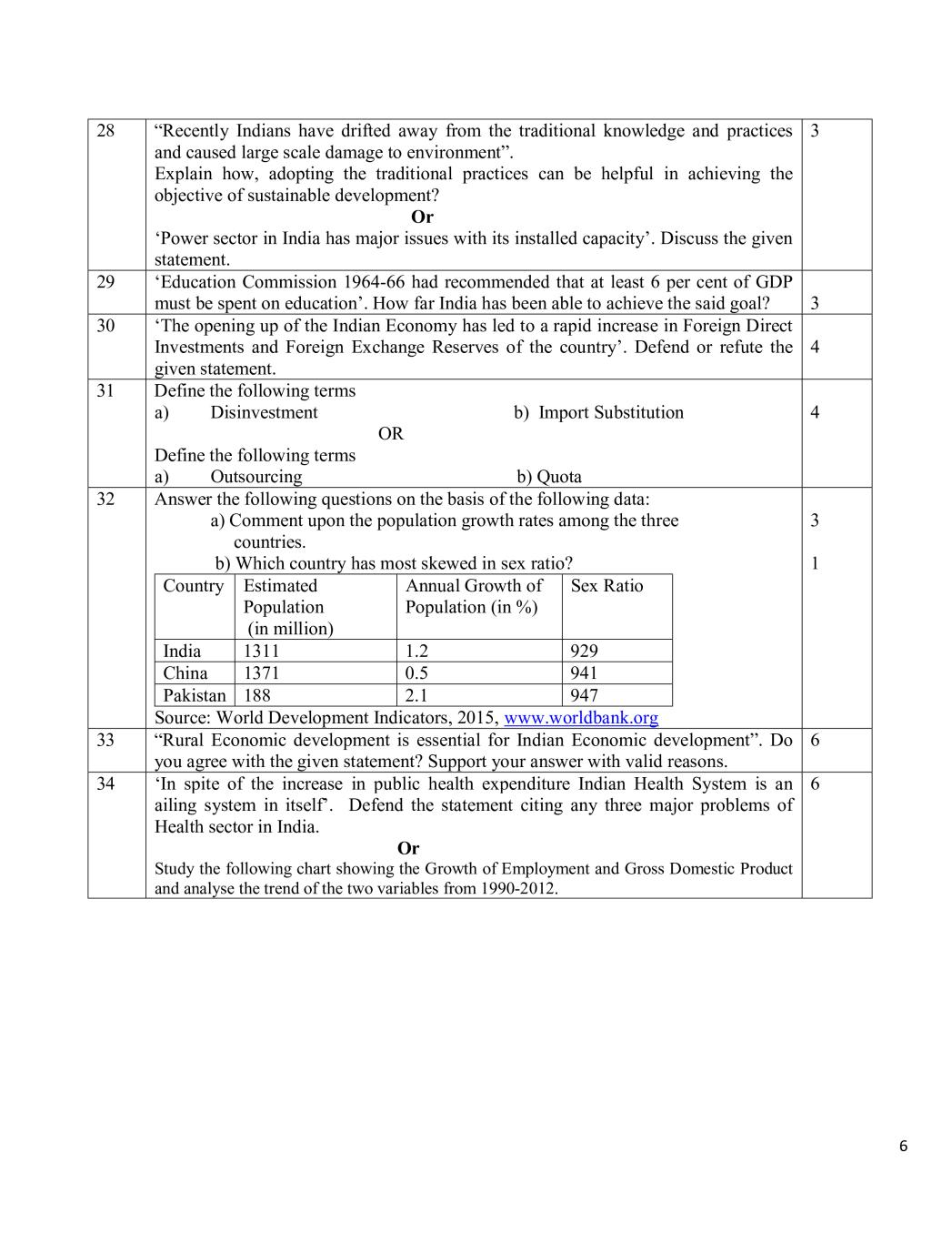 CBSE Sample Papers 2020 for Class 12 – Economics