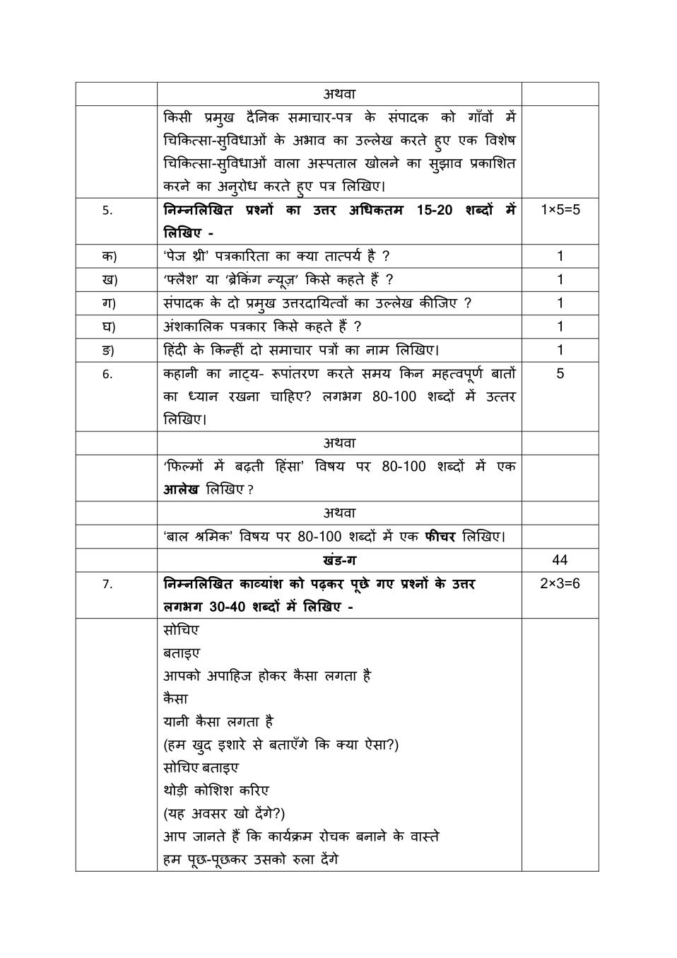 CBSE Sample Papers 2020 for Class 12 – Hindi (Core)