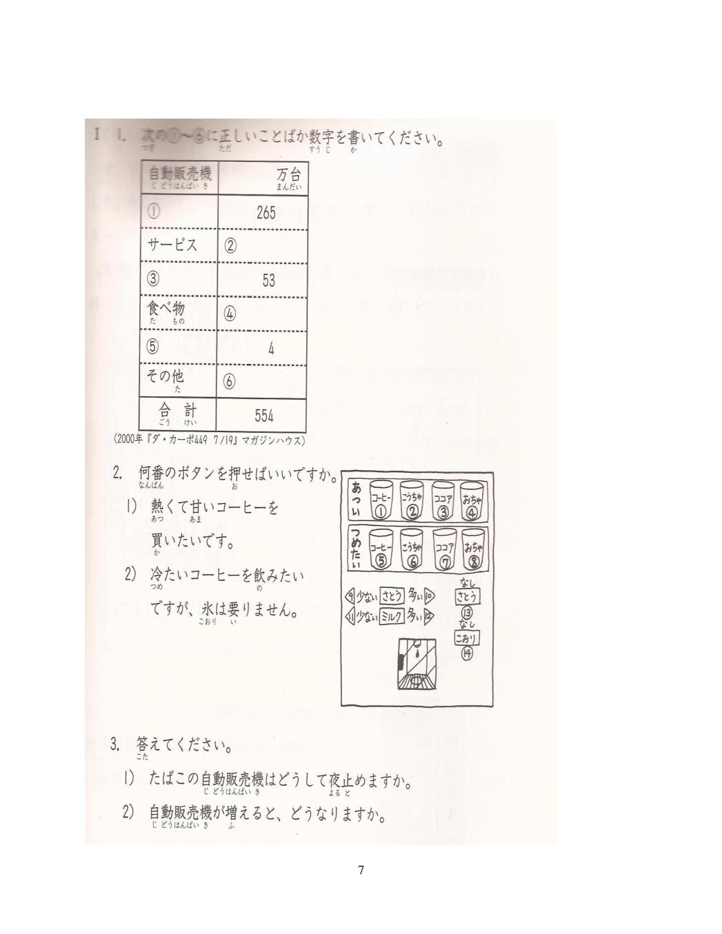 CBSE Sample Papers 2020 for Class 12 – Japanese