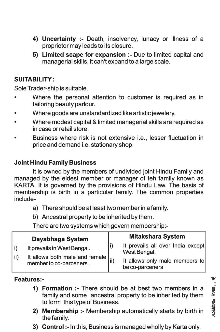 Class 11 Business Studies Notes for Forms of Business