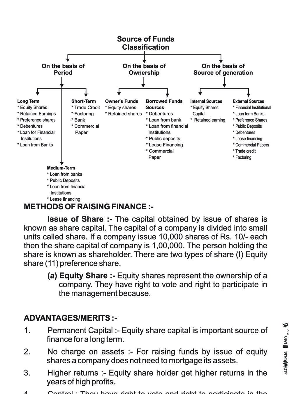 Class 11 Business Studies Notes for Business Finance