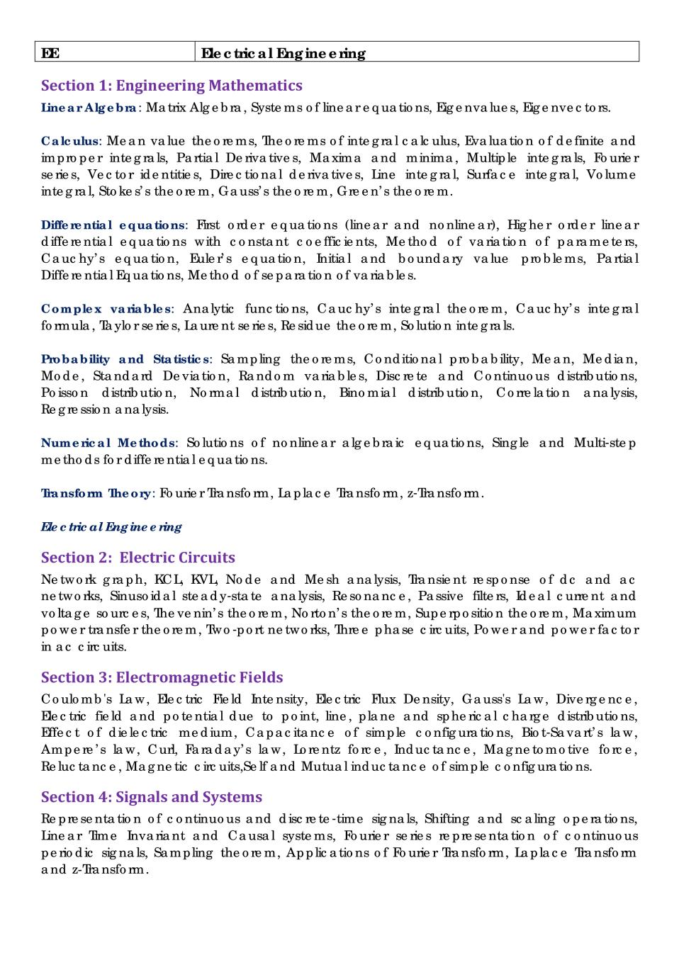 GATE Syllabus for Electrical Engineering (EE) - GATE