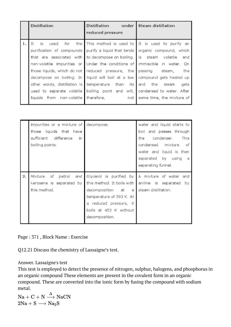 NCERT Solutions for Class 11 Chemistry Chapter 12 Organic