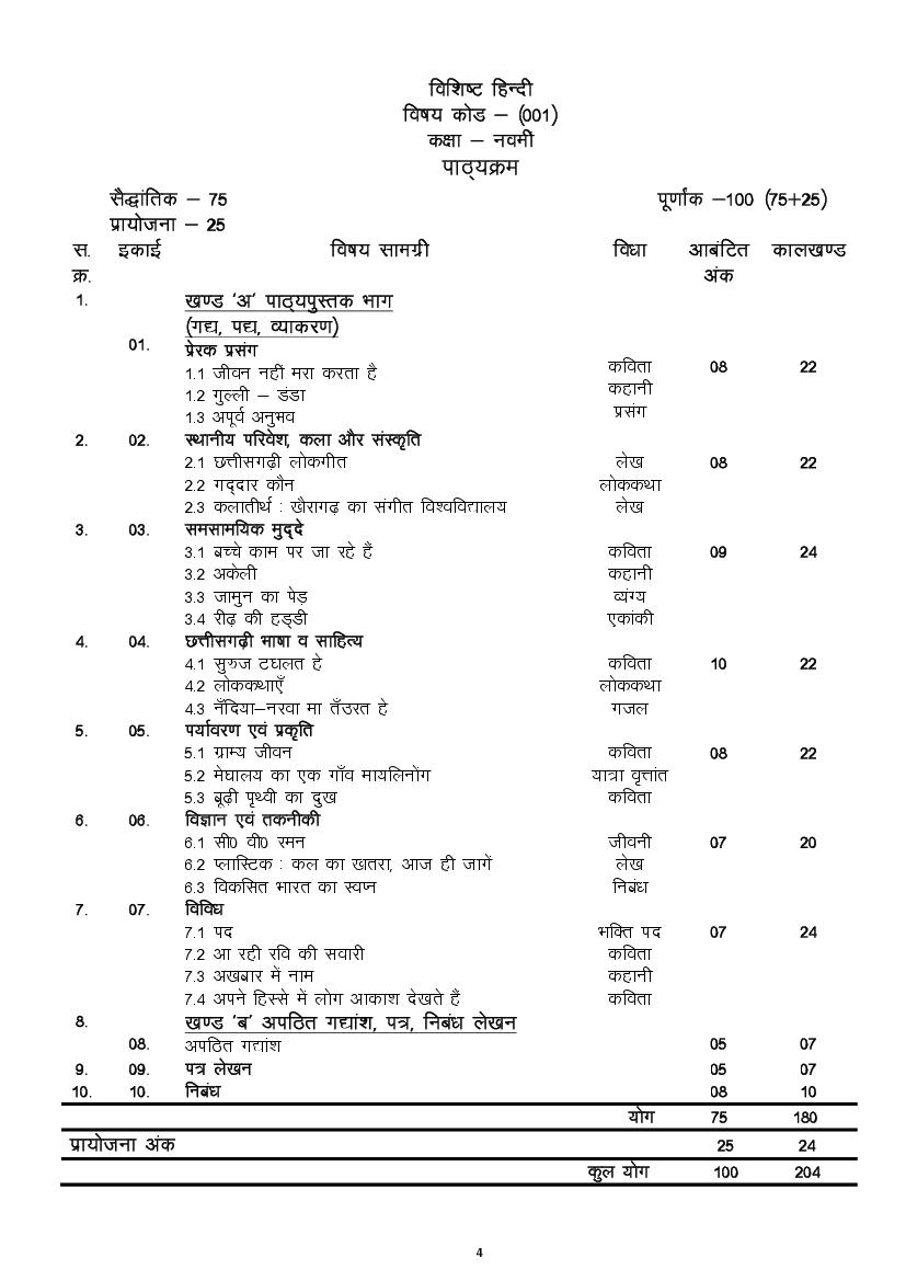 CGBSE 9th Syllabus 2020 for Hindi (Special)