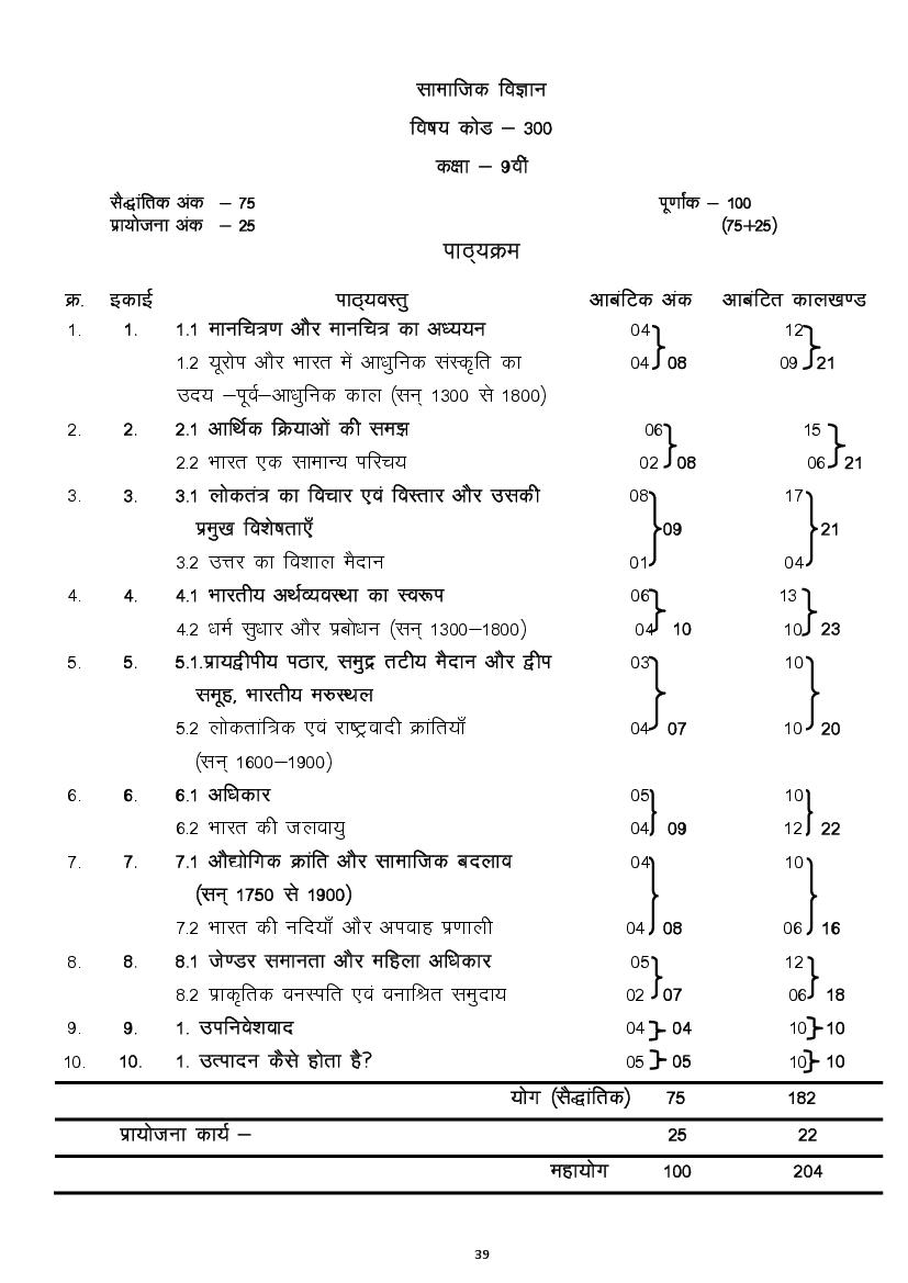 CGBSE 9th Syllabus 2020 for Social Science