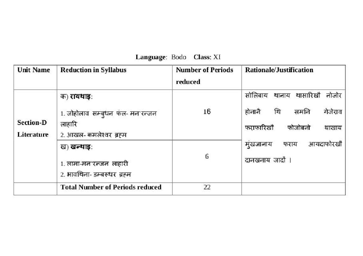 CBSE Syllabus for Class 11 Bodo 2020-21 [Revised]