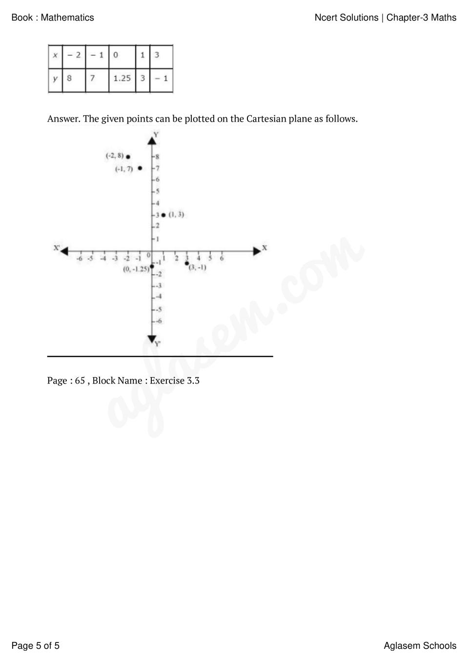 NCERT Solutions for Class 9 Maths Chapter 3 Coordinate