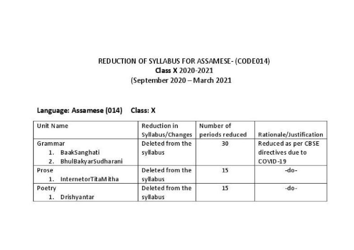 CBSE Syllabus for Class 10 Assamese 2020-21 [Revised]
