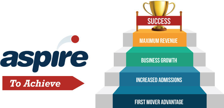 Become an Aspire Franchisee