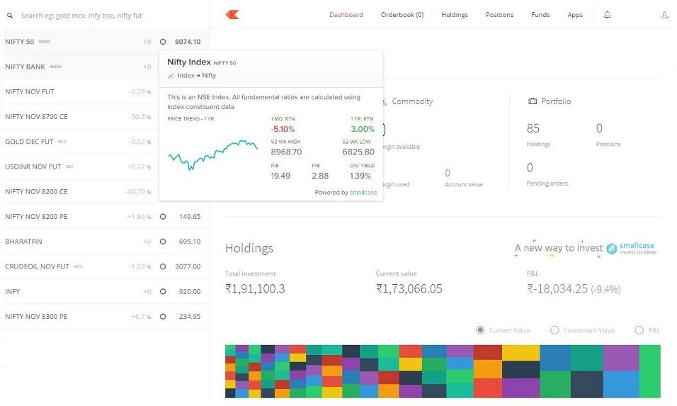 Zerodha Kite Dashboard.jpg