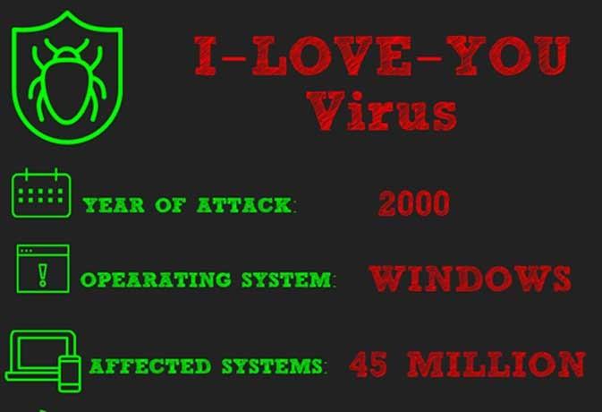 Risultati immagini per virus i love you