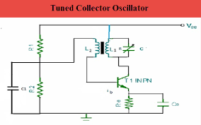 Basics And Types Of Oscillators - Article | ATG