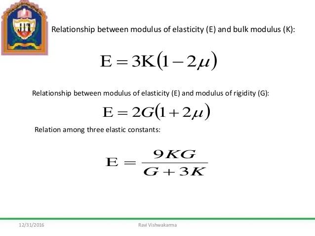 Elastic Constants Article Atg