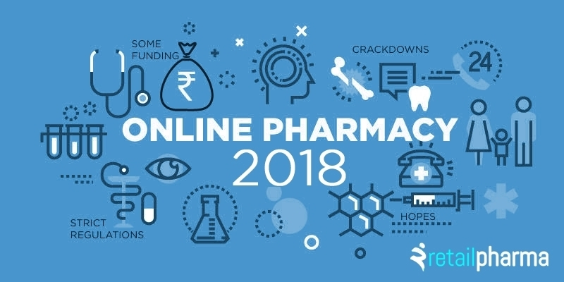 6cb501c7d68 Top 25 Most Trending Products to Sell Online in 2018 – Retailpharmaindia.com