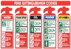 Asht Bhuja Fire Safety_image1