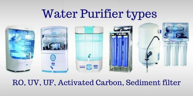 Gurukrupa Aquatic RO Water Solution_image0