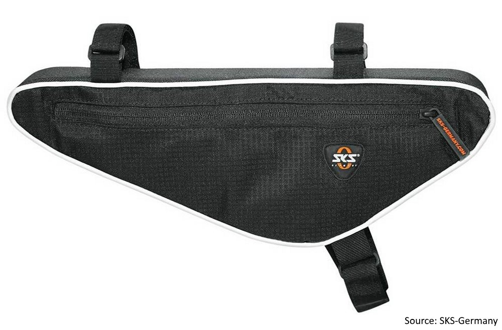 SKS Front Triangle Bag Review