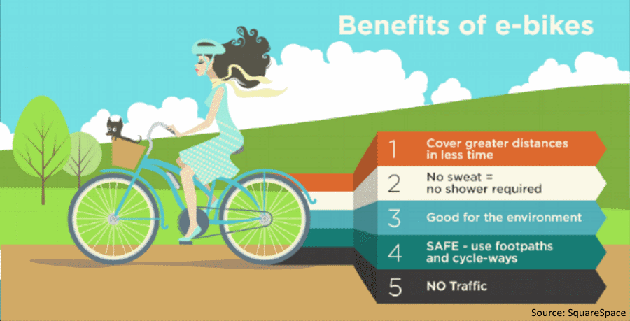 Benefits of E-Bicycles