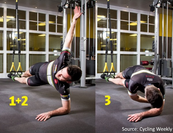 Exercises to Strengthen your Core - For Cyclists - 2