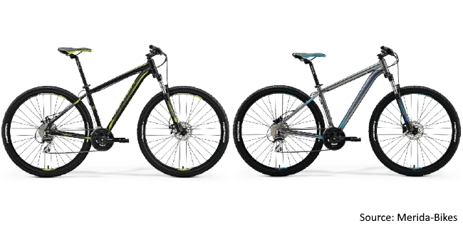 Merida 2018 Range of MTB's - Big Nine