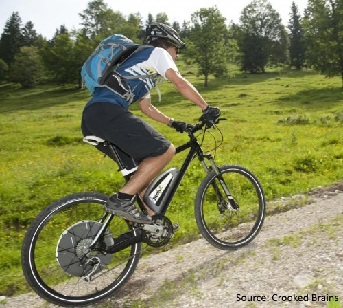 Why buy an E-Bicycle-1