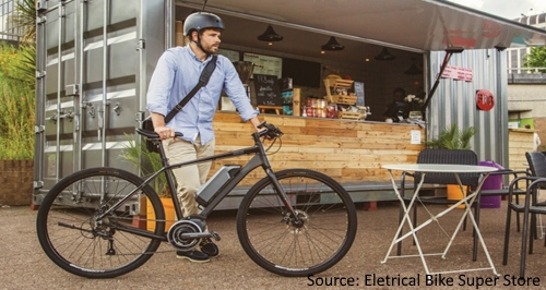 Why buy an E-Bicycle-3