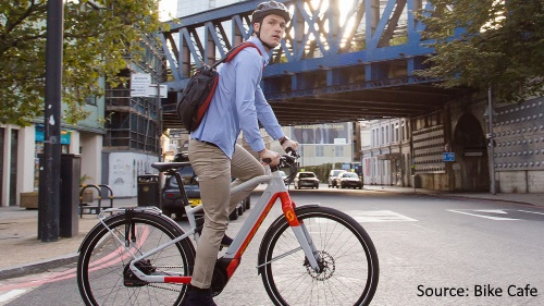 Why buy an E-Bicycle-5