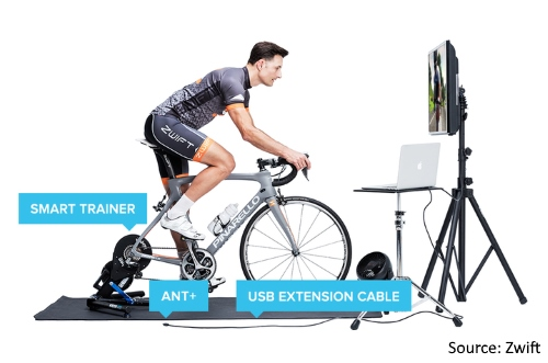 Zwift – The World of Virtual Cycling-1