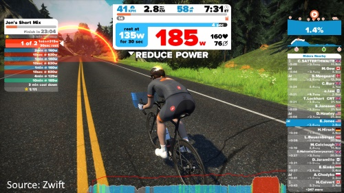 Zwift – The World of Virtual Cycling-4