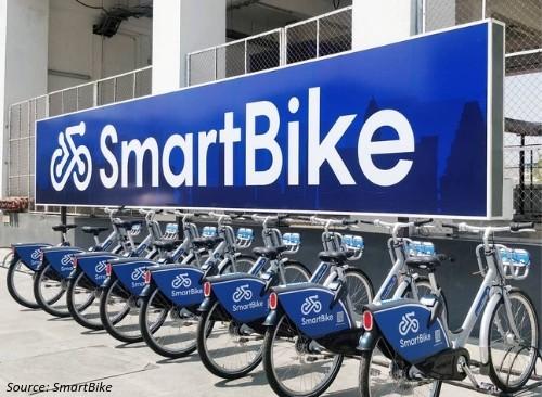 Bike Share Companies in Top Indian Metros-Chennai