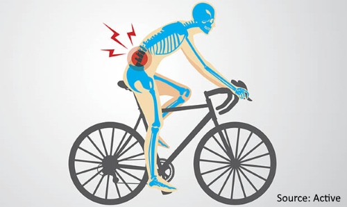 Common Issues with Bicycle Saddles-2